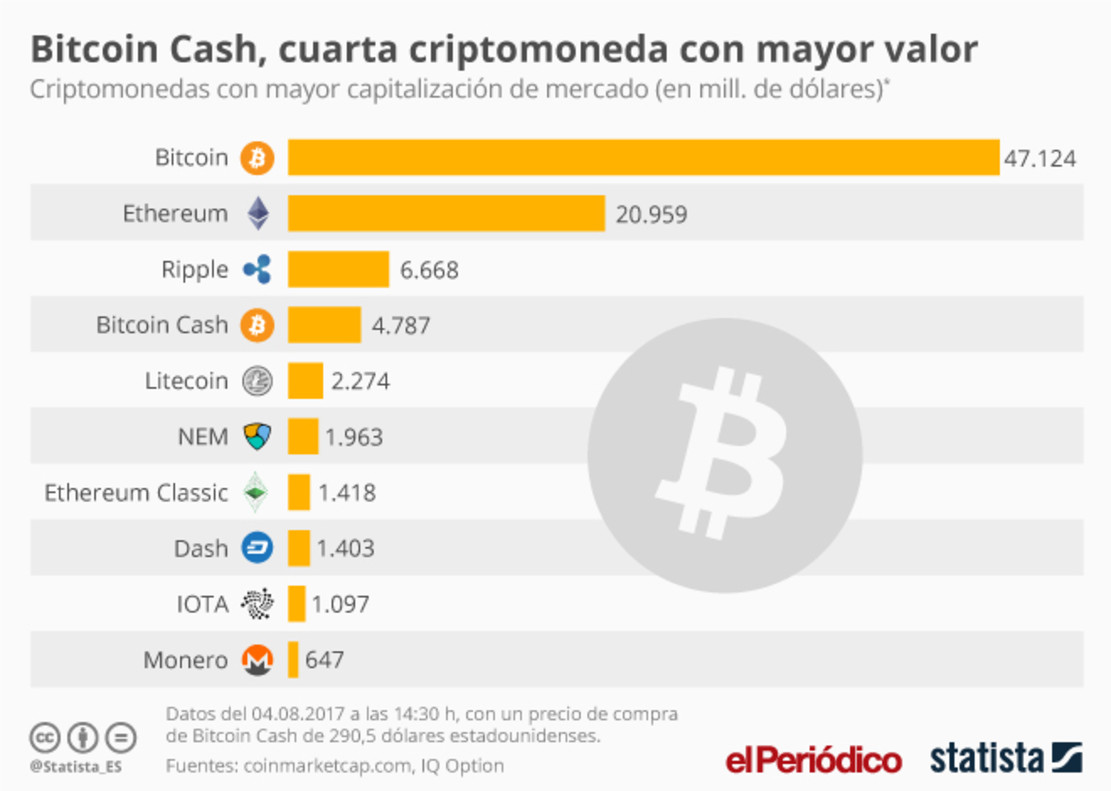 Mercado bitcoin superstições cartas - 39082